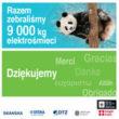 Ponad 9 000 kg elektro-śmieci zebranych przez warszawskie firmy