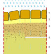 Geowłóknina, Nietypowe elementy nawierzchni z kostki